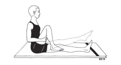 Satyananda Yoga Pawanmuktasana